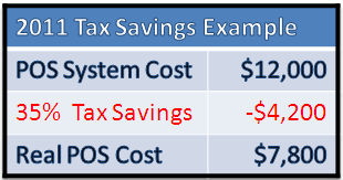 Save Big on POS Purchases With Special Tax Credits