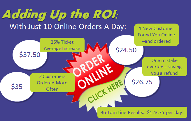 5 Easy Steps to Profit-Maximized Online Ordering