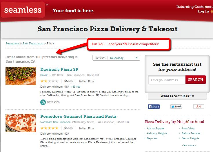 Online Ordering Restaurants