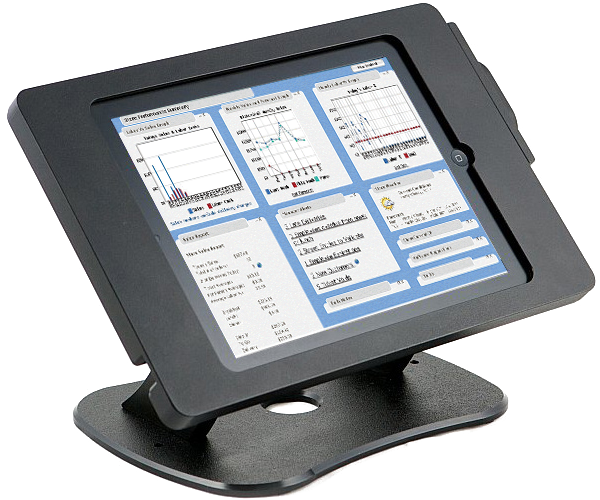 Thr!ve analytics screen on a standard POS system